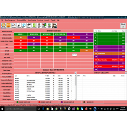 Software for Hotel,Restaurant,Resorts (Complete Hotel Solution