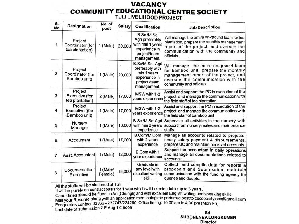 Various Job Vacancies at Community Educational Centre Society, Tuli, Nagaland